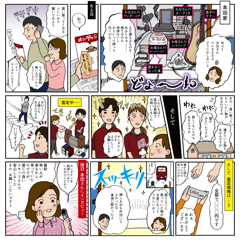「漫画 ホンダケン」:デザインサンプル(コピーマック)